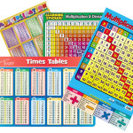 Memorizing multiplication tables